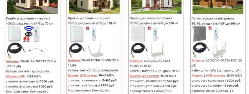 Домашняя широкополосная связь 4G: что это такое