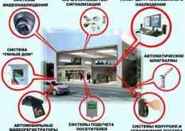 Особенности проектирования системы охраны периметра