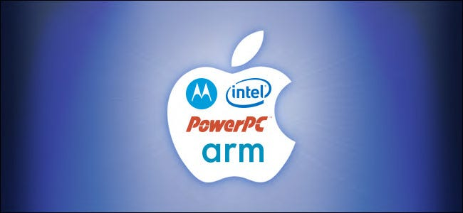 An Apple logo with Motorola, PowerPC, Intel, and Arm CPU architecture logos inside.