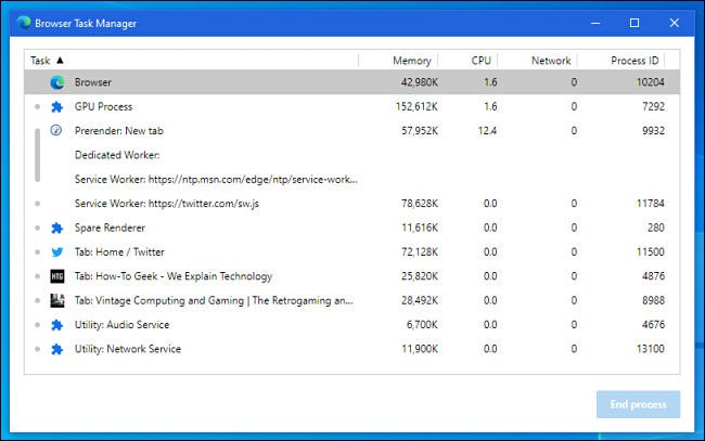 An example window of Microsoft Edge's built-in Browser Task Manager